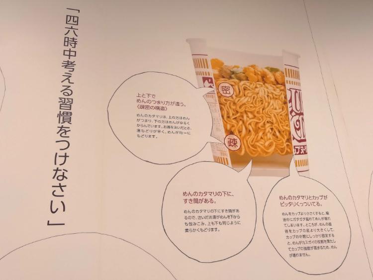 カップヌードルミュージアム横浜展示